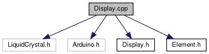 Name:  _display_8cpp__incl.png Views: 256 Size:  8.4 KB