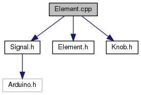 Name:  _element_8cpp__incl.png Views: 252 Size:  7.5 KB